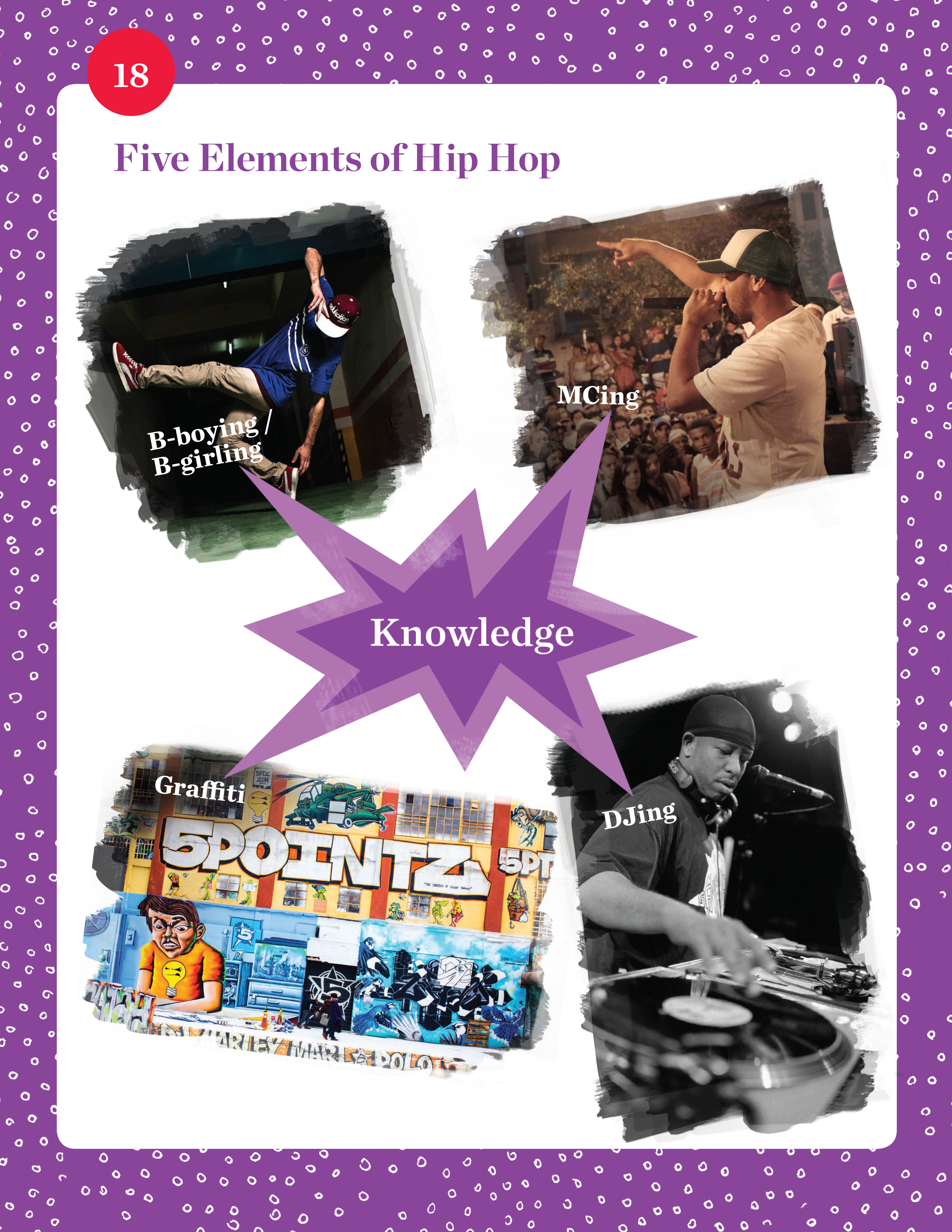Five Elements of Hip Hop student activity